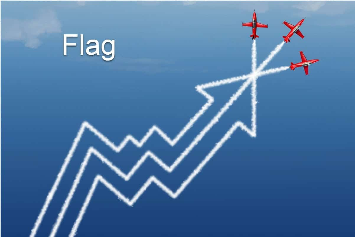 Recognising the flag pattern in technical analysis