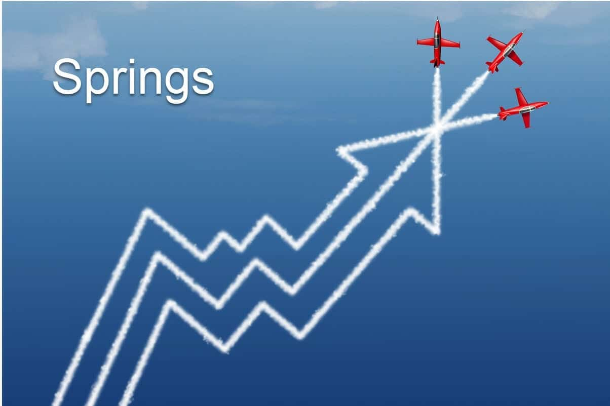 Trading Spring patterns