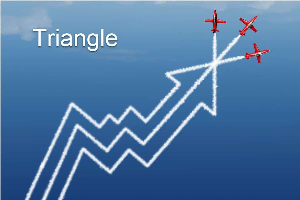 Technical Analysis Triangle Pattern