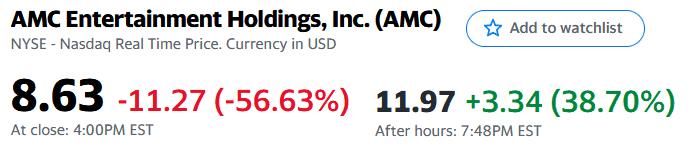 AMC Entertainment share price
